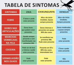 Zika%20e%20dengue